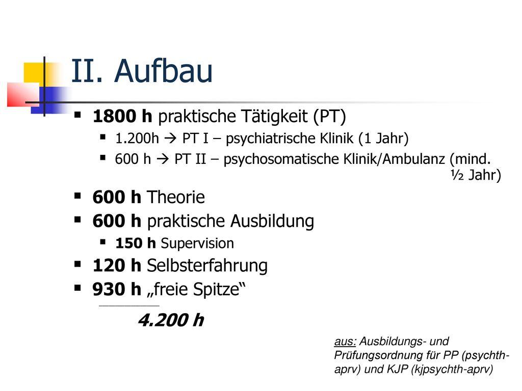 II. Aufbau 1800 h praktische Tätigkeit (PT) 600 h Theorie