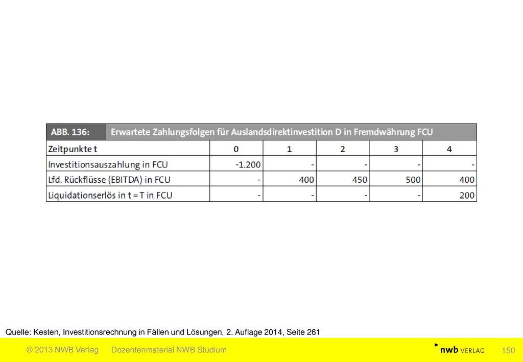 Quelle: Kesten, Investitionsrechnung in Fällen und Lösungen, 2