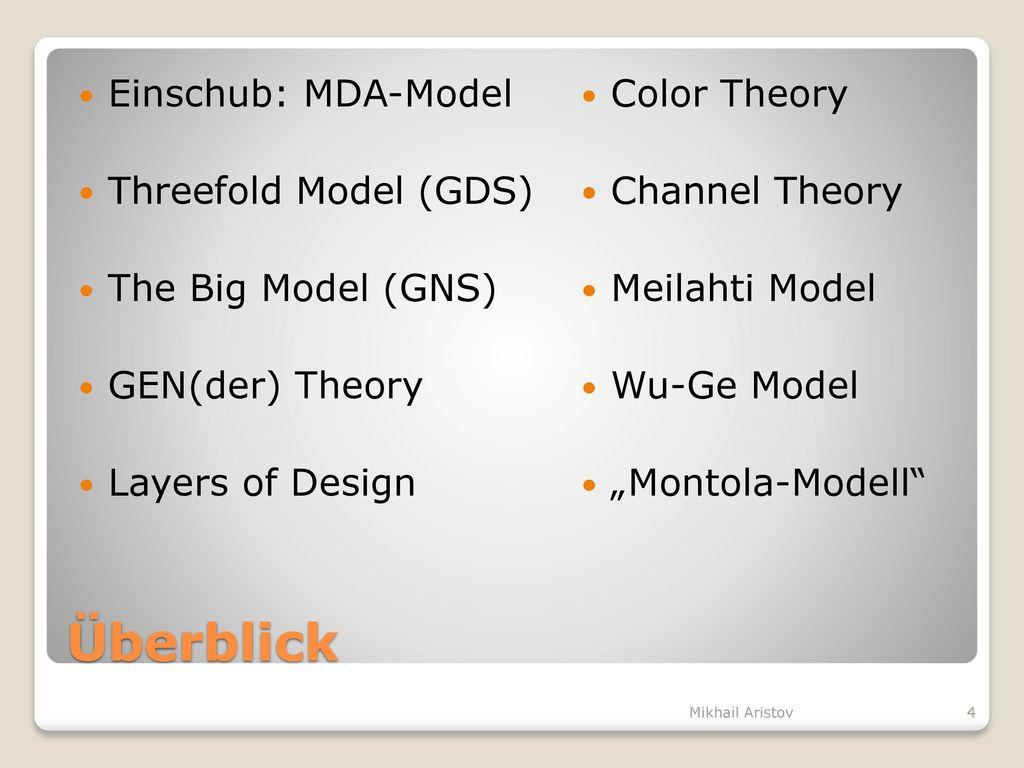 Überblick Einschub: MDA-Model Threefold Model (GDS)