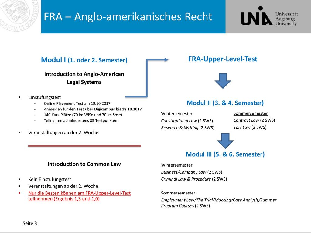 FRA – Anglo-amerikanisches Recht