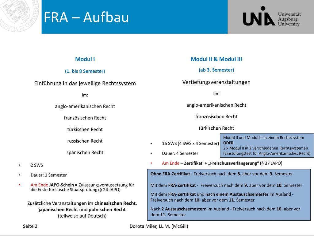 FRA – Aufbau Modul I Einführung in das jeweilige Rechtssystem