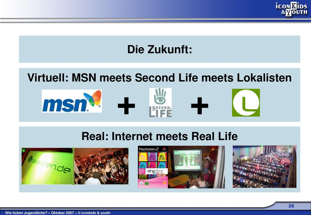 + Die Zukunft: Virtuell: MSN meets Second Life meets Lokalisten