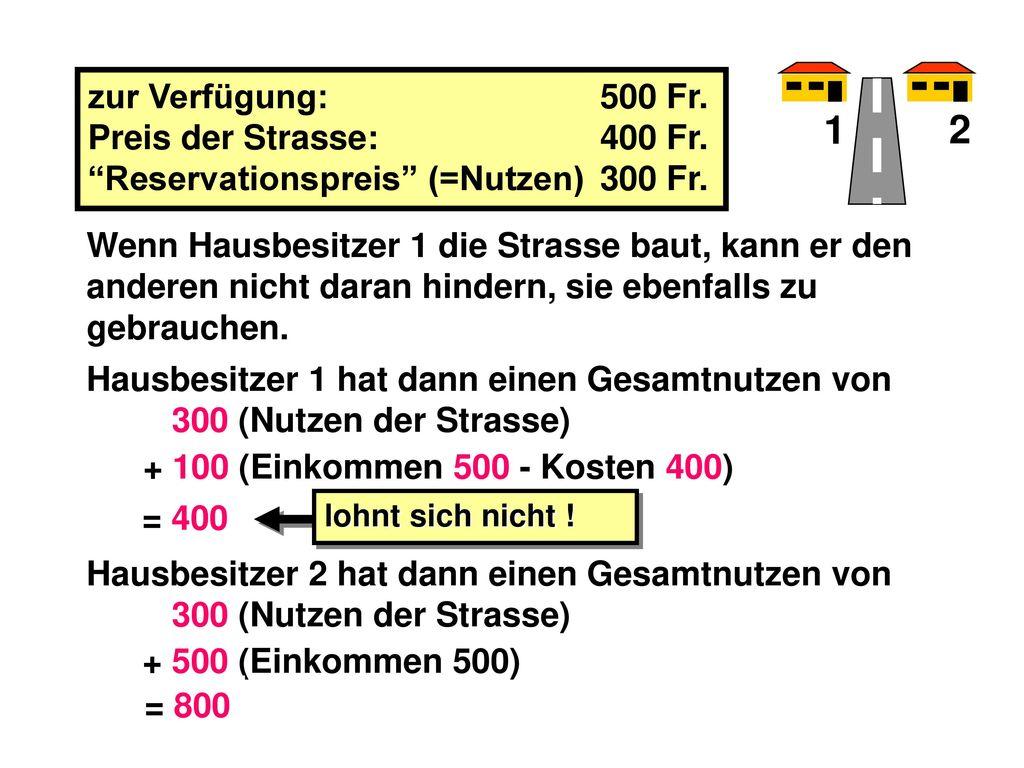 1 2 zur Verfügung: 500 Fr. Preis der Strasse: 400 Fr.