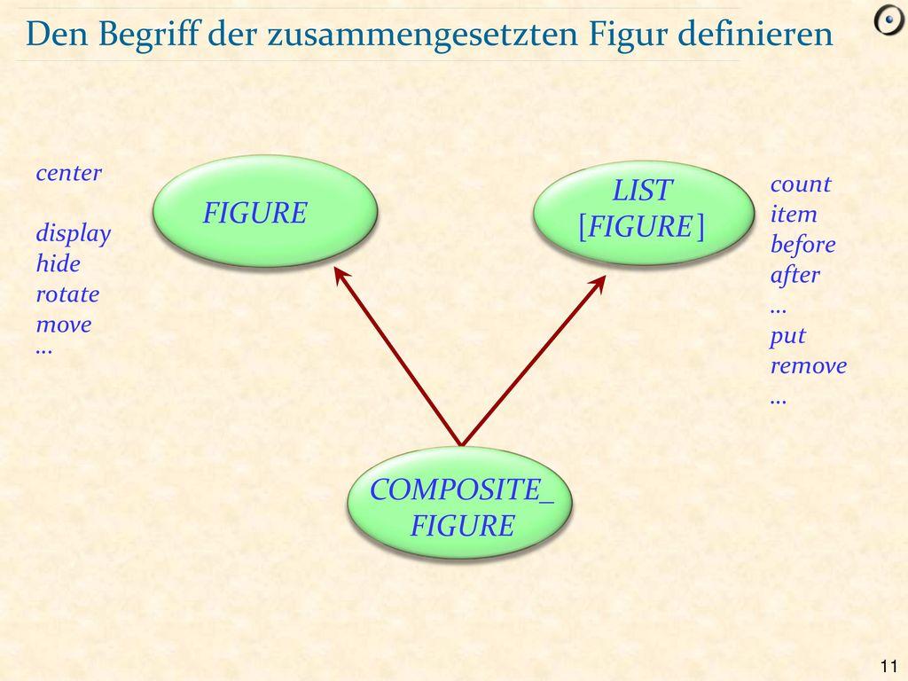 Den Begriff der zusammengesetzten Figur definieren