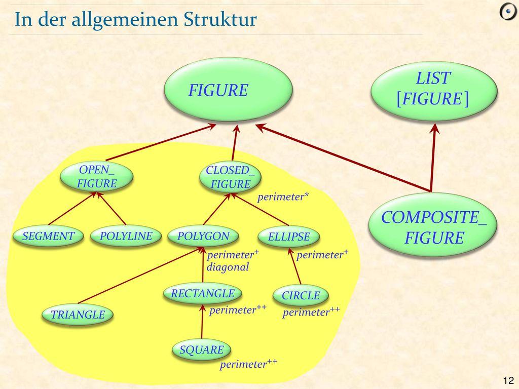 In der allgemeinen Struktur