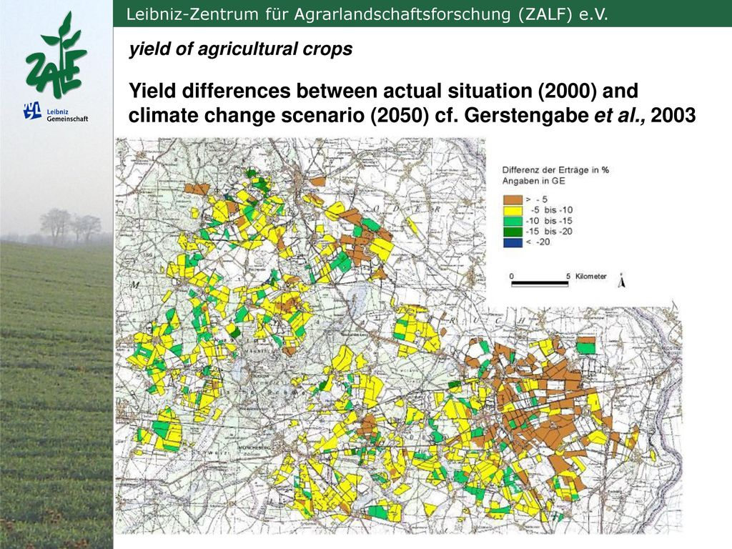Yield differences between actual situation (2000) and