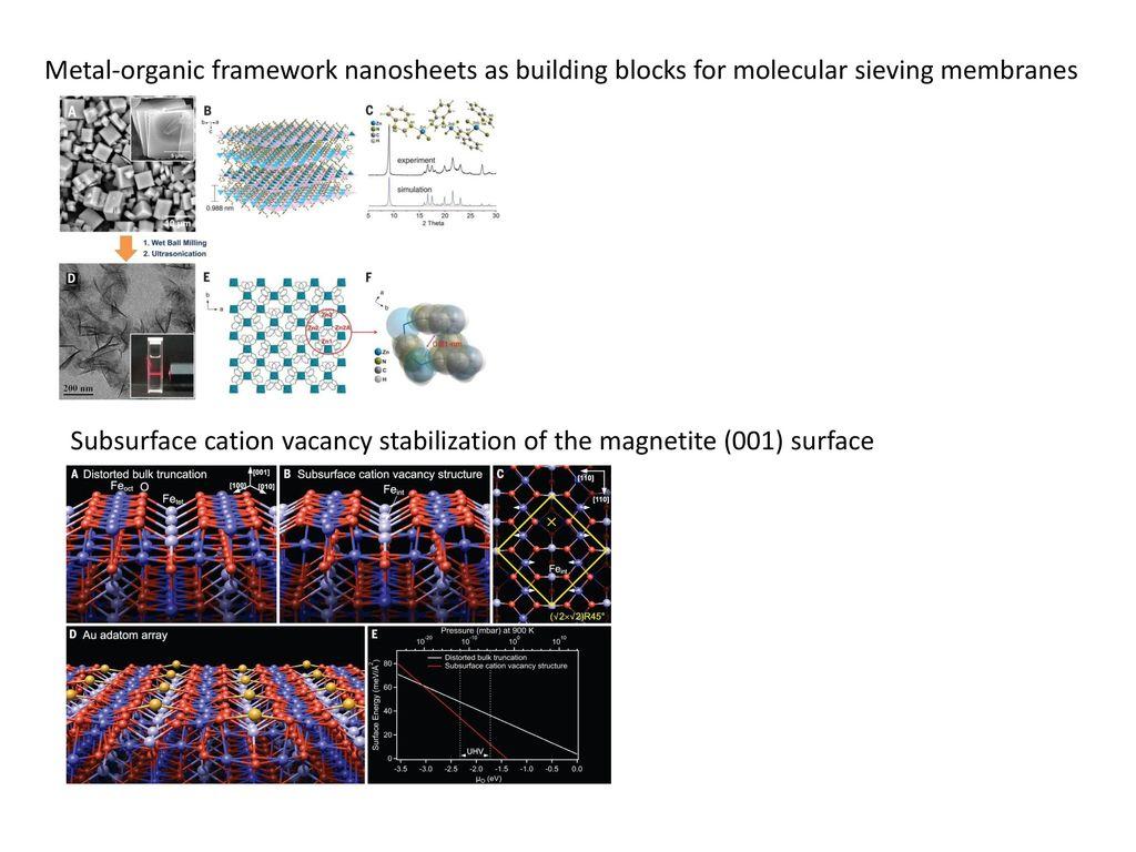 Metal-organic framework nanosheets as building blocks for molecular sieving membranes
