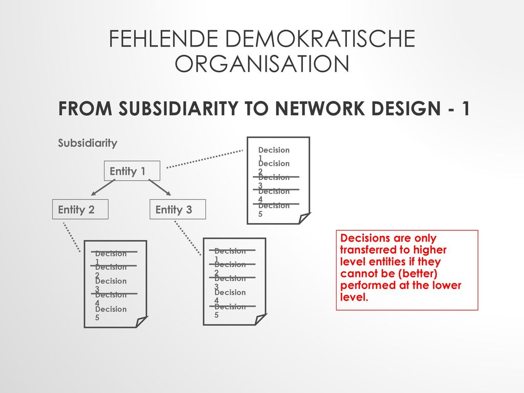 From subsidiarity to network design - 1