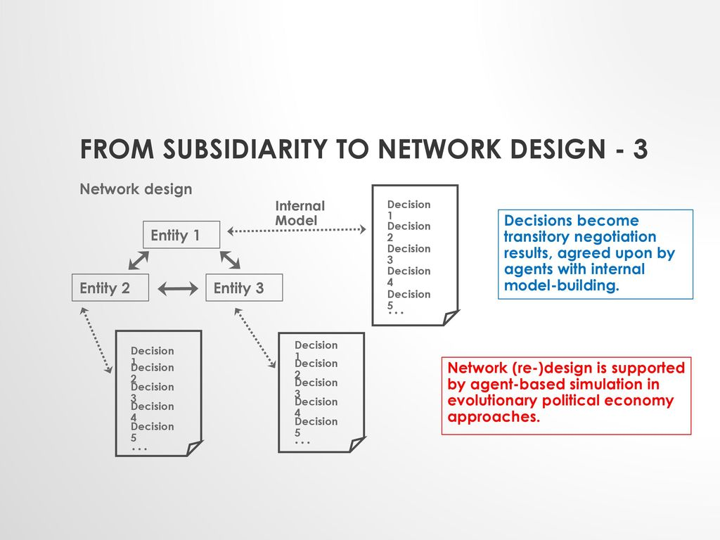 From subsidiarity to network design - 3