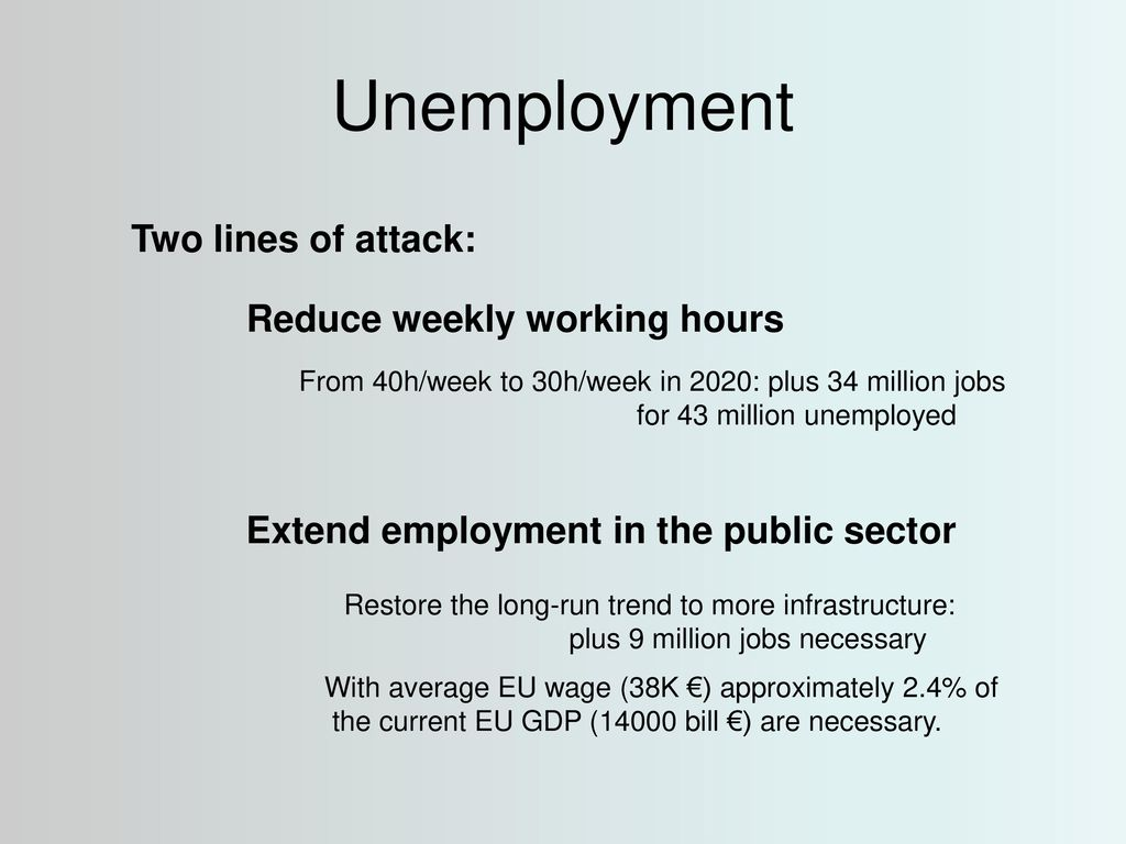Unemployment Two lines of attack: Reduce weekly working hours