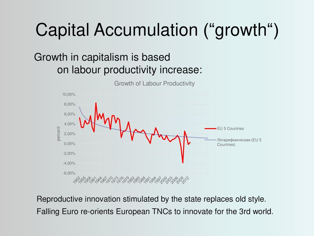 Capital Accumulation ( growth )