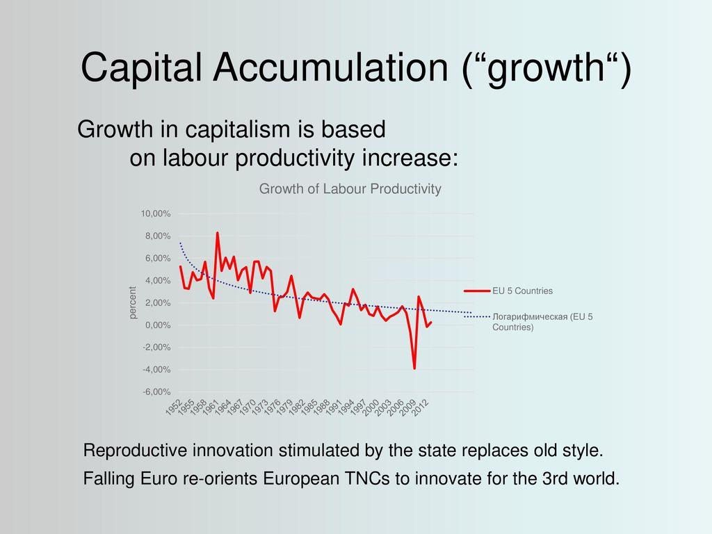 Capital Accumulation ( growth )