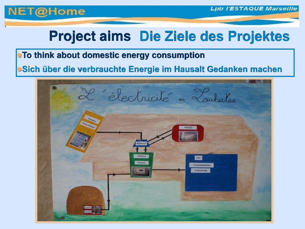 Project aims Die Ziele des Projektes