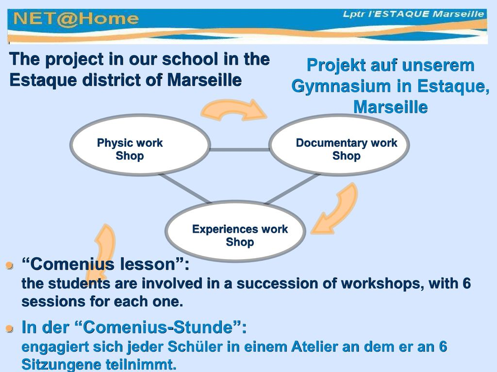 The project in our school in the Estaque district of Marseille