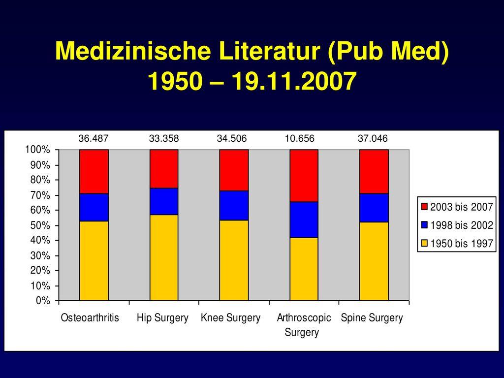 Medizinische Literatur (Pub Med) 1950 – 19.11.2007