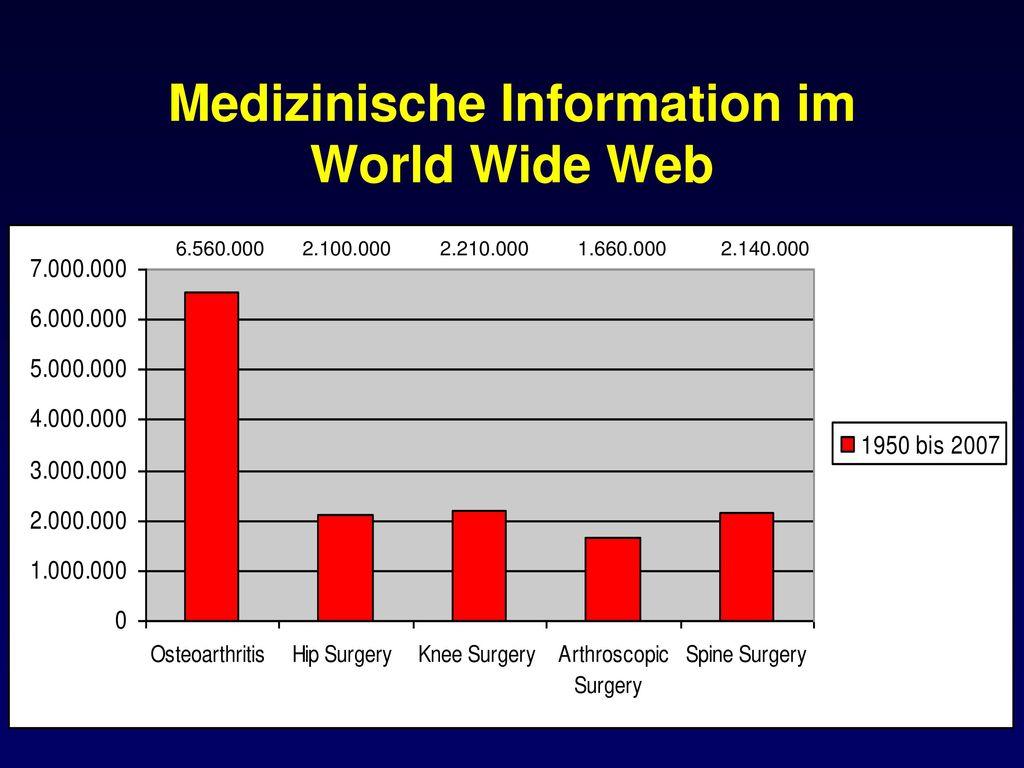 Medizinische Information im World Wide Web