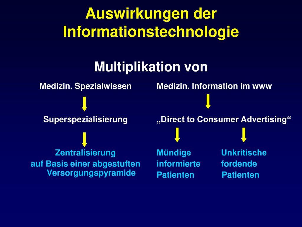 Auswirkungen der Informationstechnologie Multiplikation von