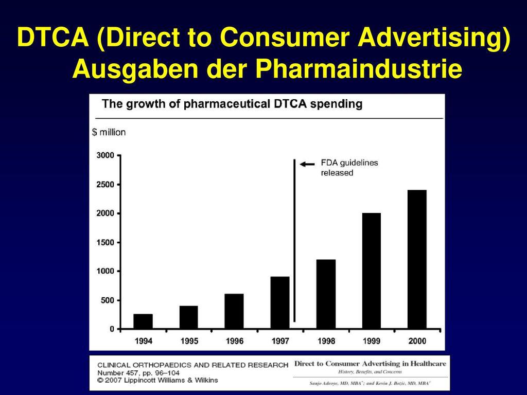 DTCA (Direct to Consumer Advertising) Ausgaben der Pharmaindustrie
