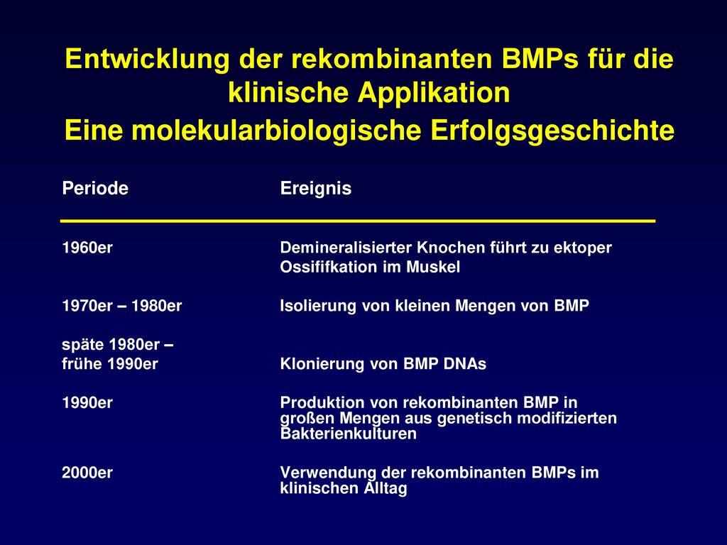 Entwicklung der rekombinanten BMPs für die klinische Applikation Eine molekularbiologische Erfolgsgeschichte