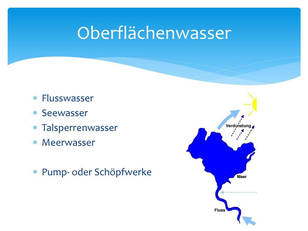 Oberflächenwasser Flusswasser Seewasser Talsperrenwasser Meerwasser