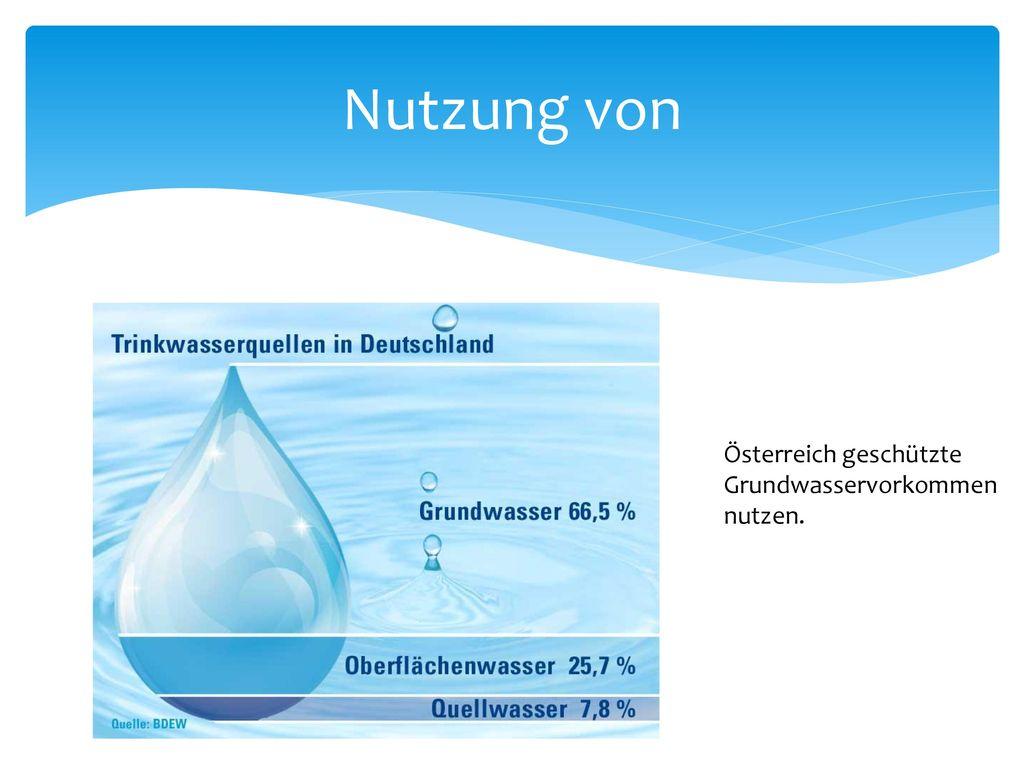 Nutzung von Österreich geschützte Grundwasservorkommen nutzen.