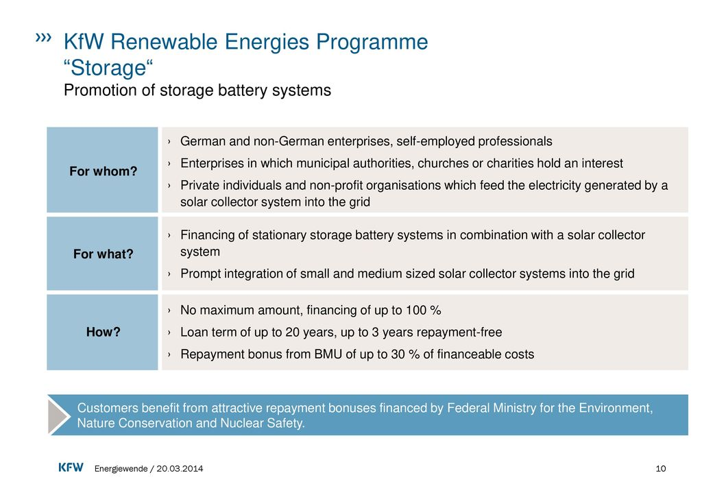 KfW Renewable Energies Programme Storage Promotion of storage battery systems