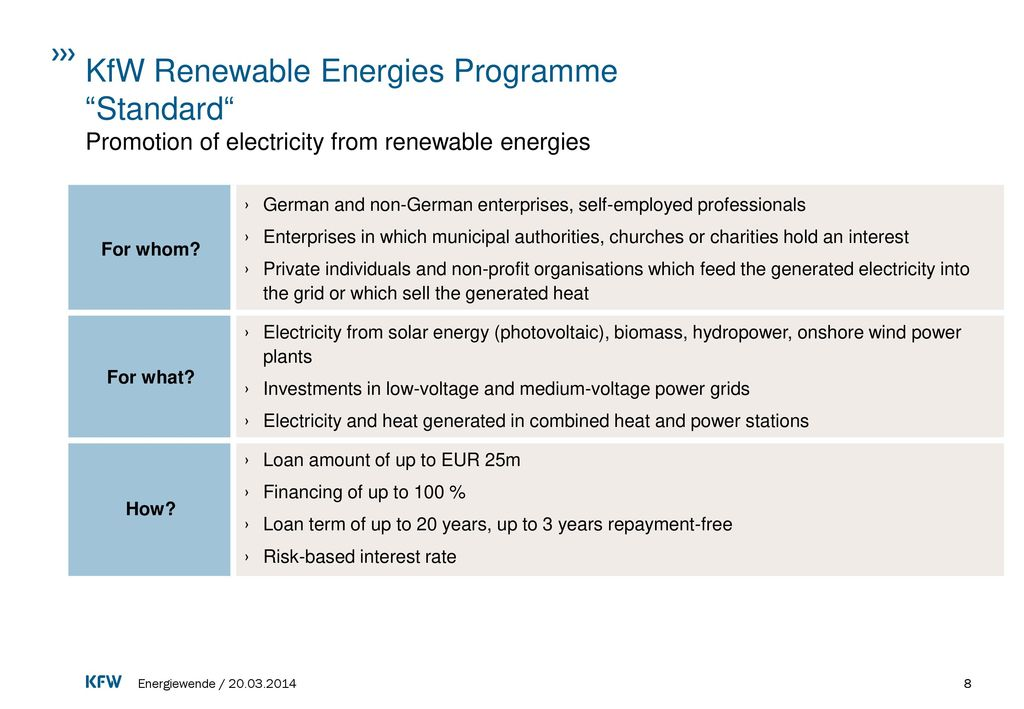 KfW Renewable Energies Programme Standard Promotion of electricity from renewable energies