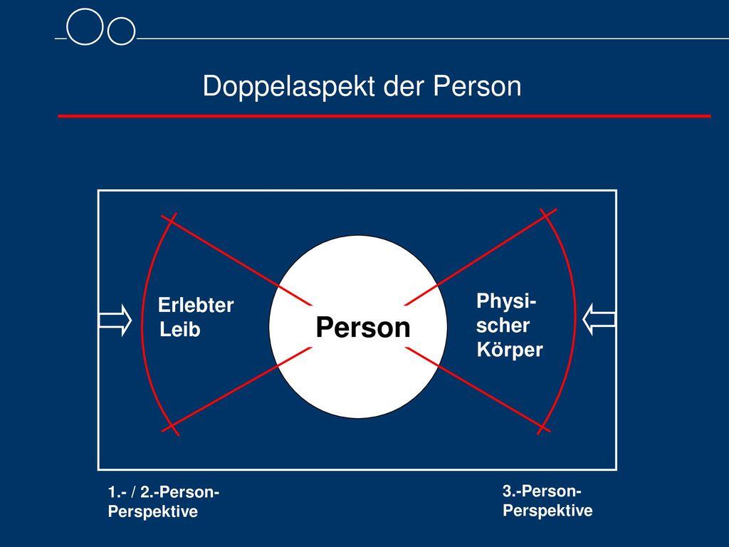 Doppelaspekt der Person