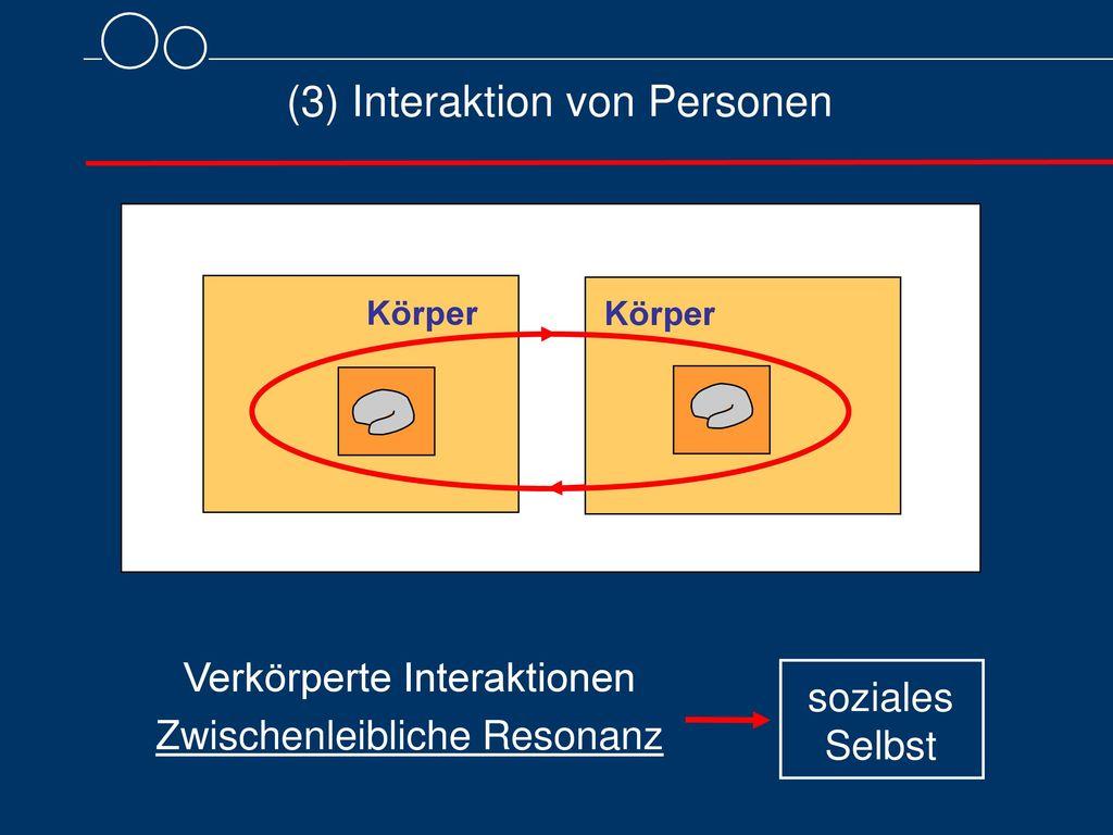 (3) Interaktion von Personen
