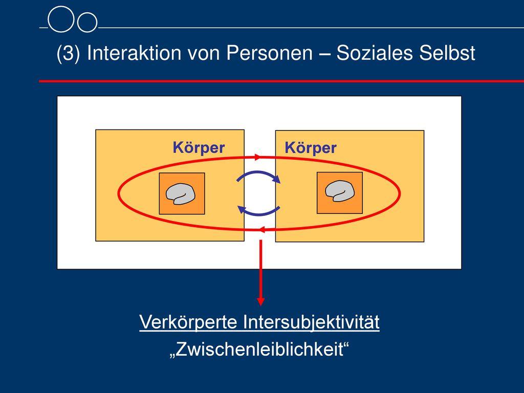 (3) Interaktion von Personen – Soziales Selbst