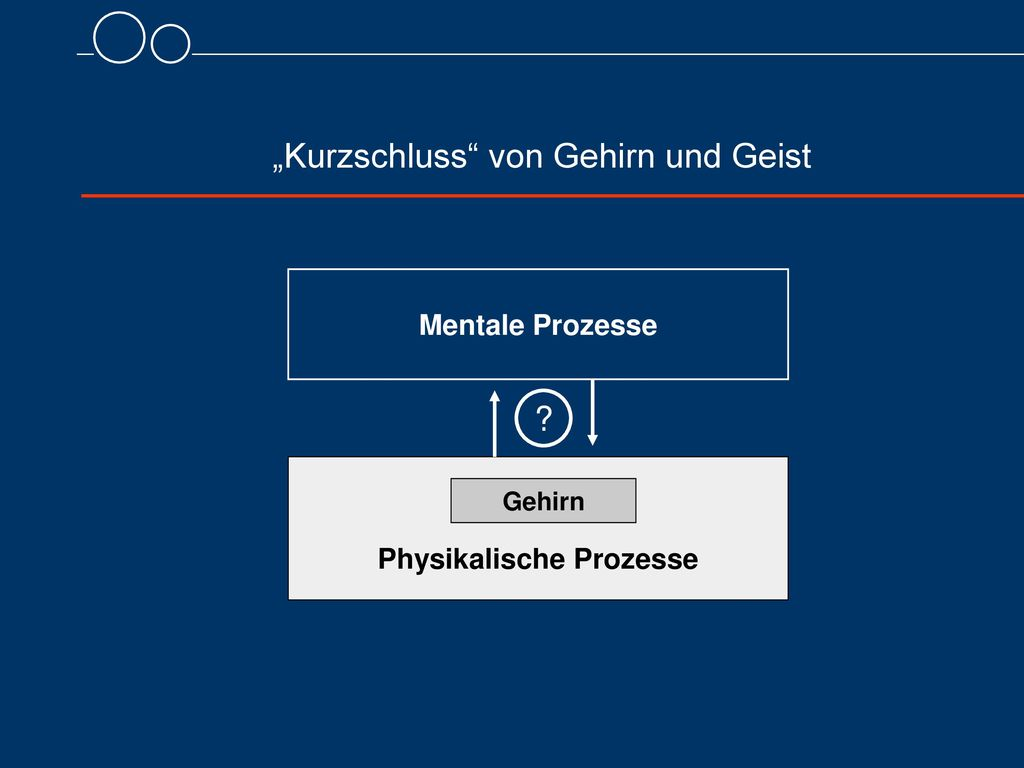 """""""Kurzschluss von Gehirn und Geist"""