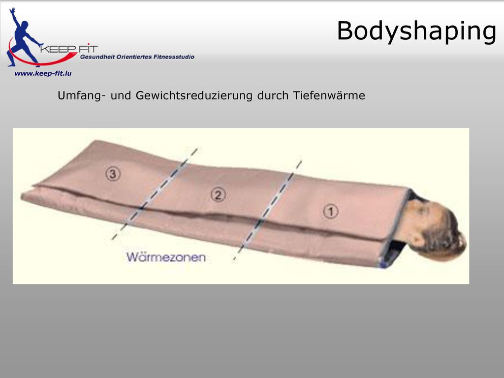 Bodyshaping Umfang- und Gewichtsreduzierung durch Tiefenwärme