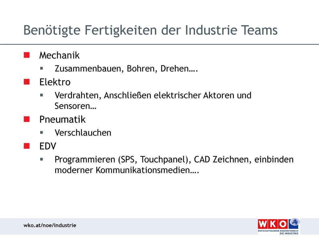 Benötigte Fertigkeiten der Industrie Teams