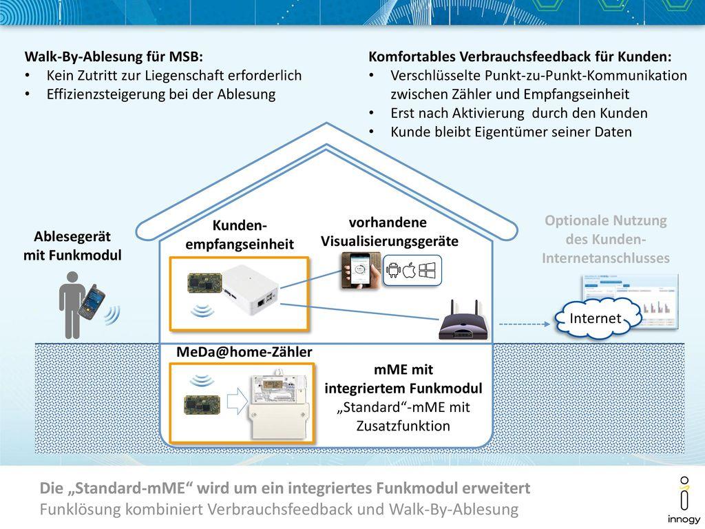 """Die """"Standard-mME wird um ein integriertes Funkmodul erweitert"""