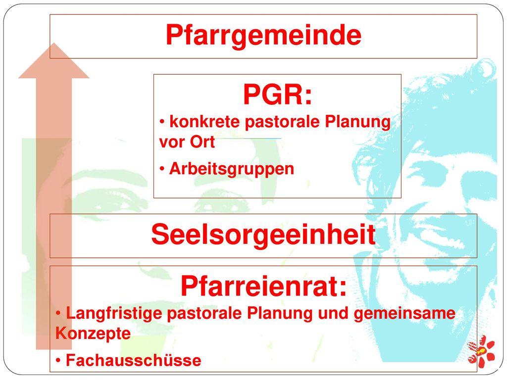 Pfarrgemeinde PGR: Seelsorgeeinheit Pfarreienrat: