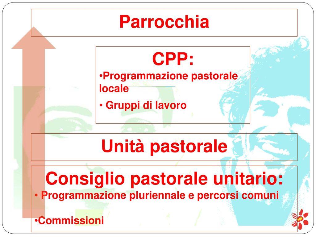 Consiglio pastorale unitario: