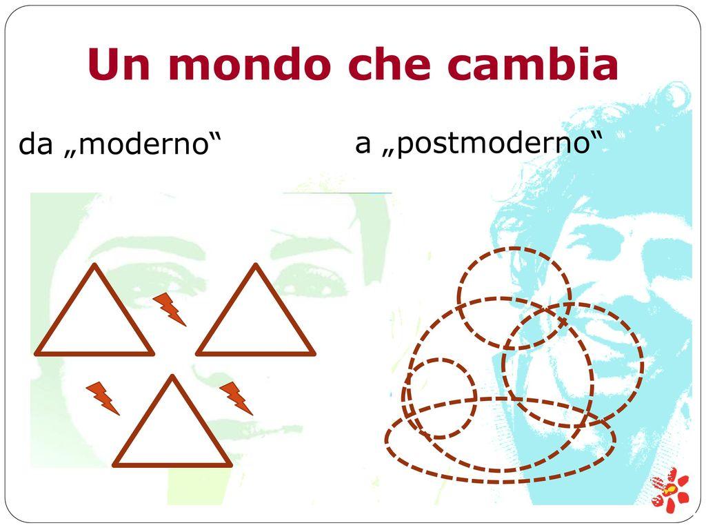 """Un mondo che cambia da """"moderno a """"postmoderno"""