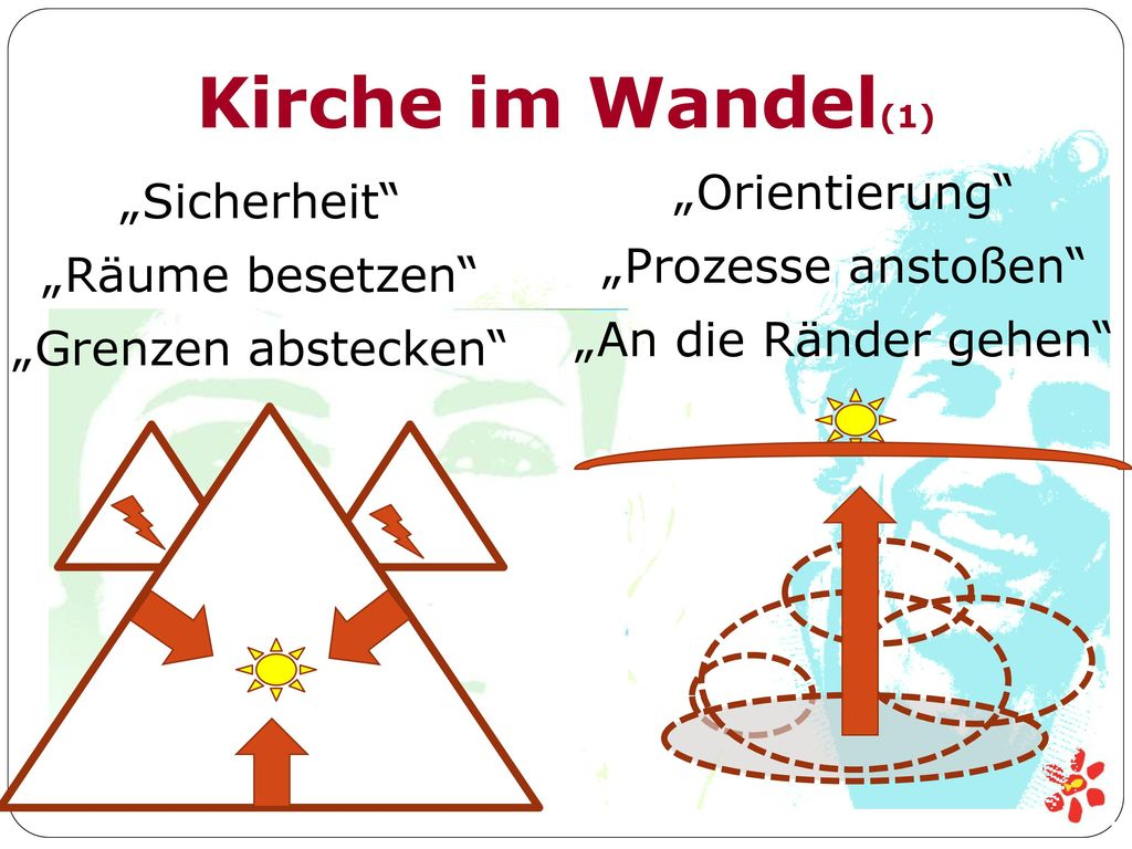 """Kirche im Wandel(1) """"Orientierung """"Sicherheit """"Prozesse anstoßen"""