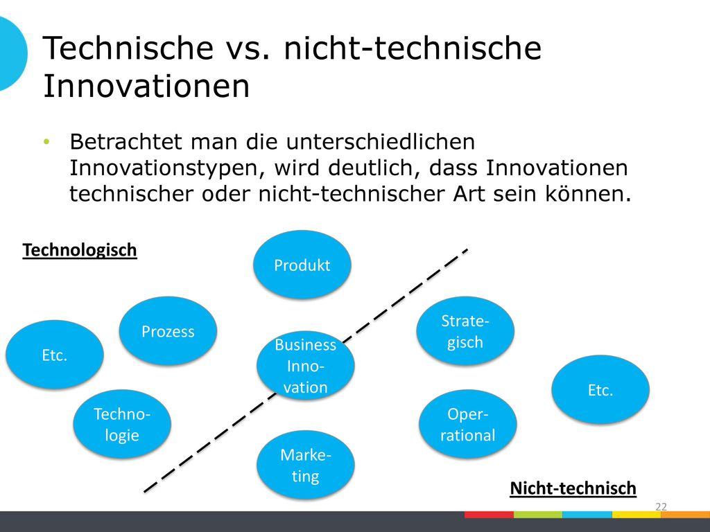 Technische vs. nicht-technische Innovationen