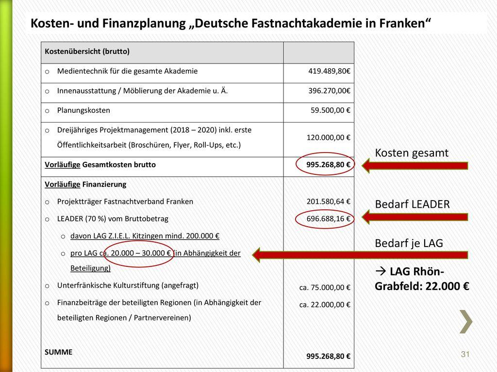"""Kosten- und Finanzplanung """"Deutsche Fastnachtakademie in Franken"""