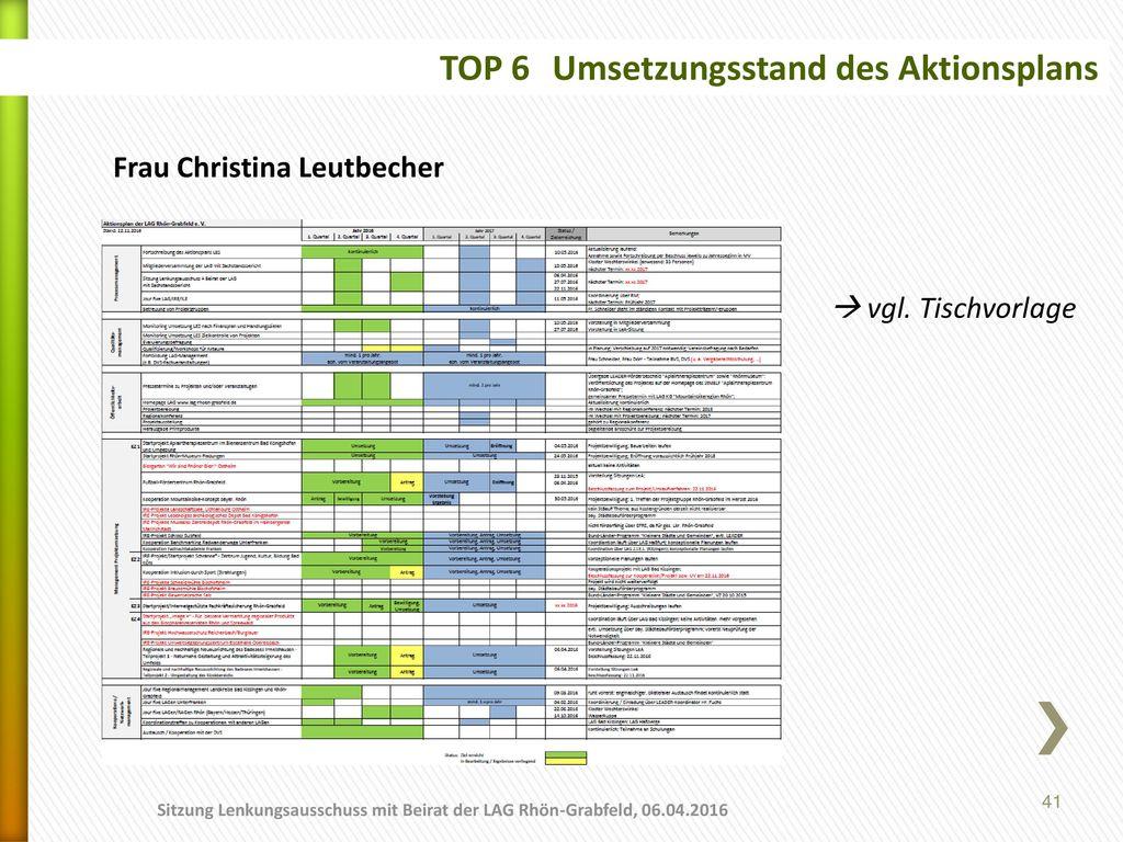 TOP 6 Umsetzungsstand des Aktionsplans