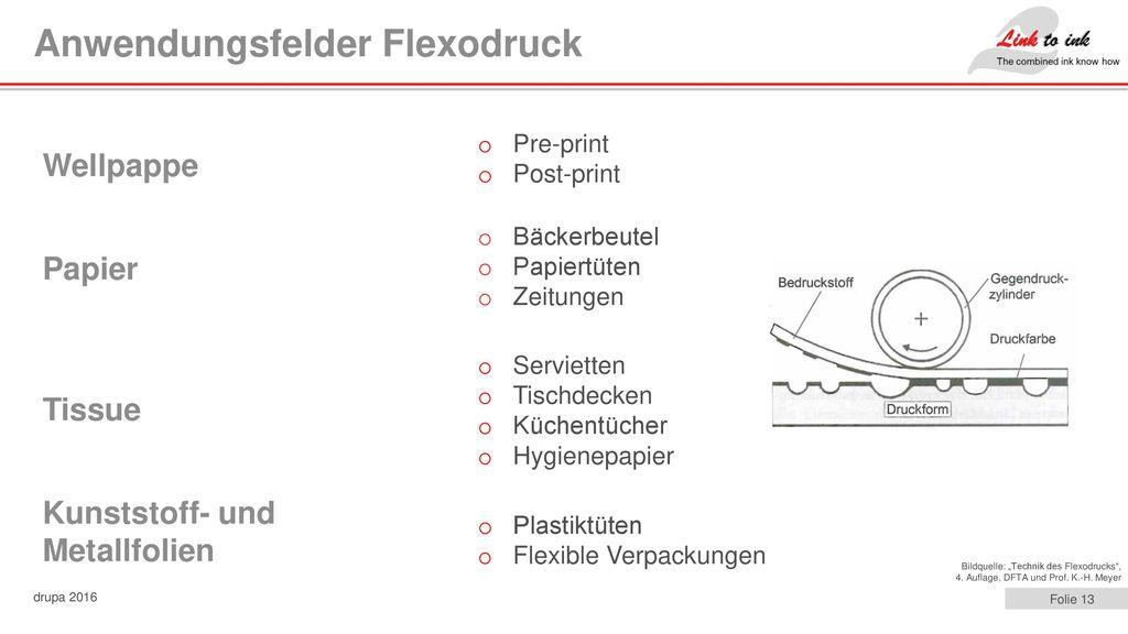 Anwendungsfelder Flexodruck