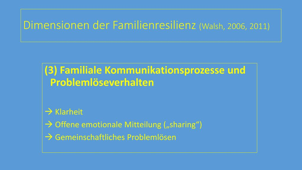 Dimensionen der Familienresilienz (Walsh, 2006, 2011)