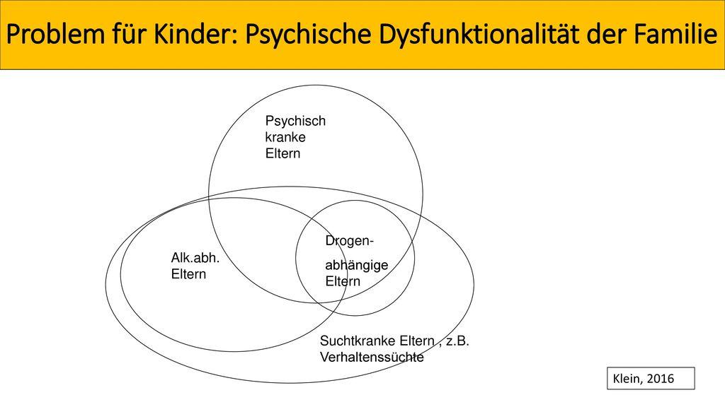 Problem für Kinder: Psychische Dysfunktionalität der Familie