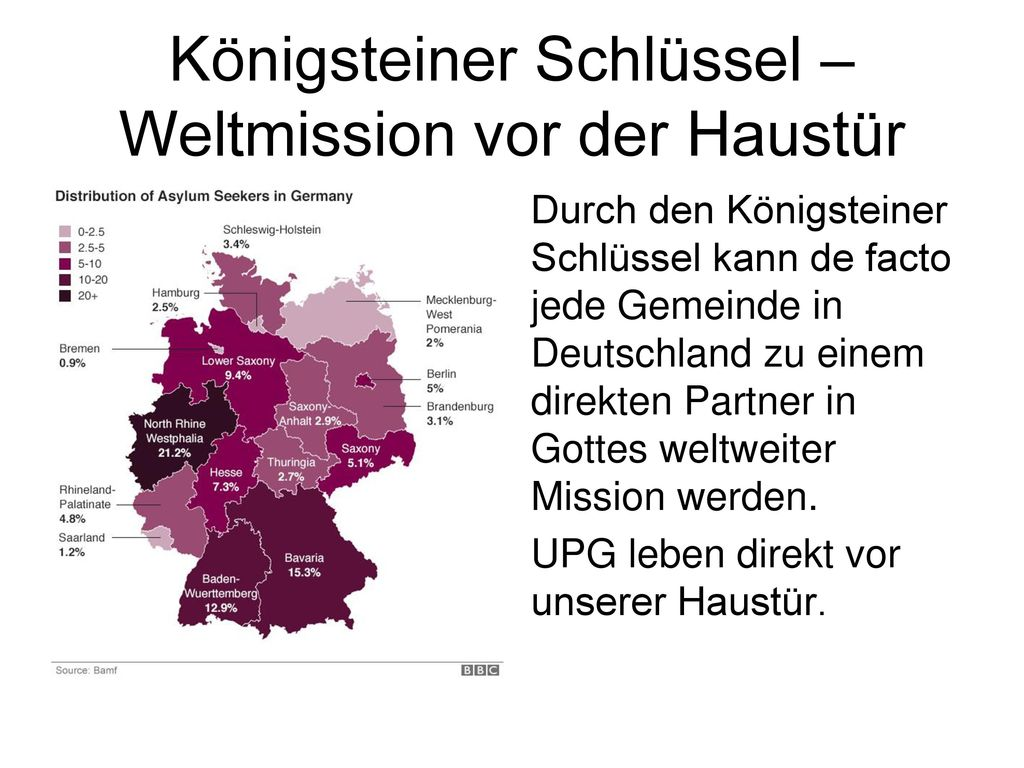 Königsteiner Schlüssel – Weltmission vor der Haustür