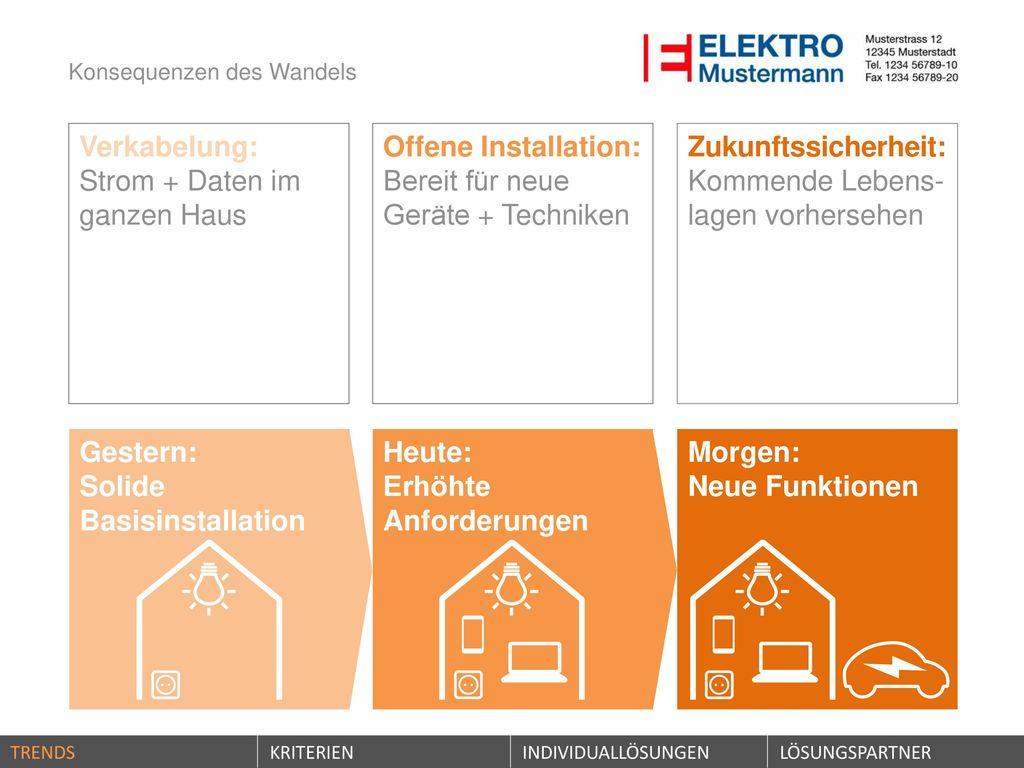 Großzügig Neue Heimverkabelung Ideen - Die Besten Elektrischen ...