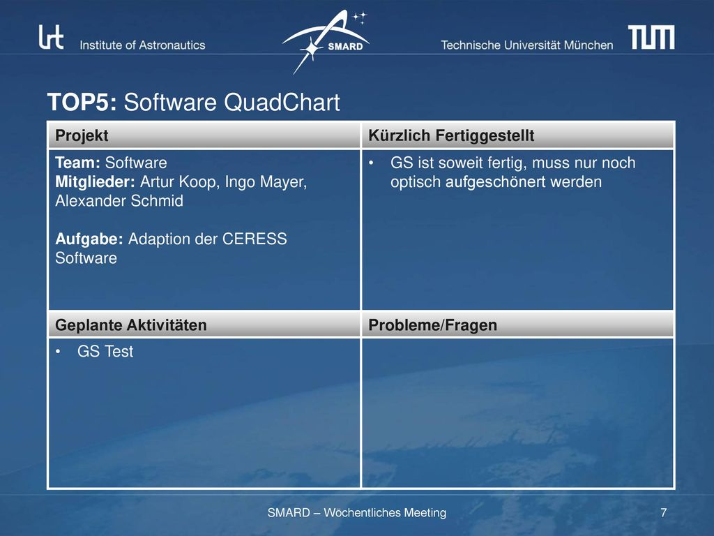 TOP5: Software QuadChart
