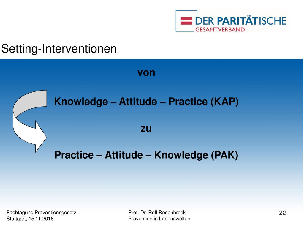 Setting-Interventionen