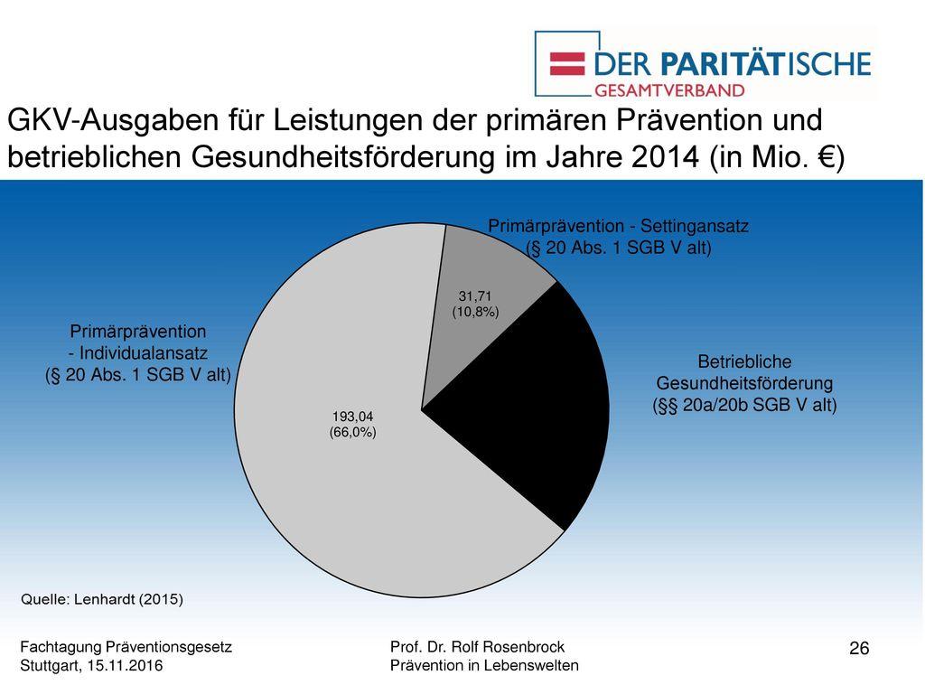 GKV-Ausgaben für Leistungen der primären Prävention und betrieblichen Gesundheitsförderung im Jahre 2014 (in Mio. €)
