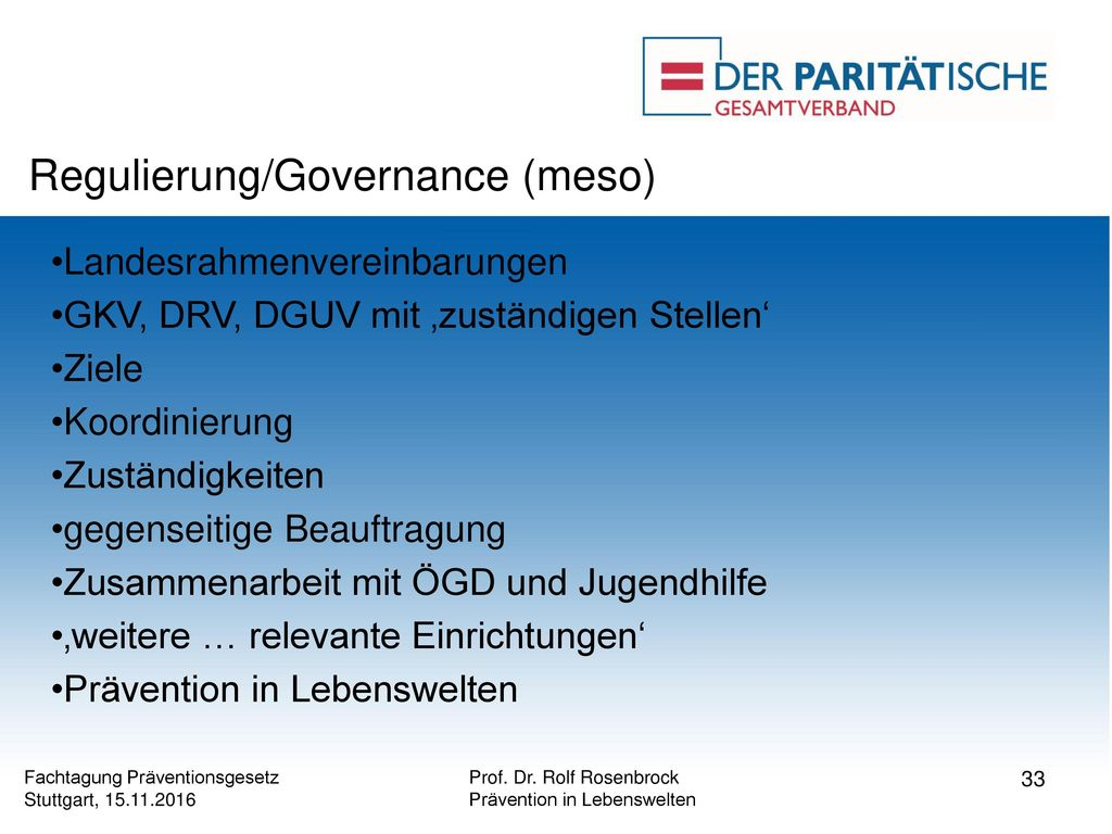 Regulierung/Governance (meso)